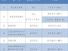 2020年下半年陕西自考转考时间